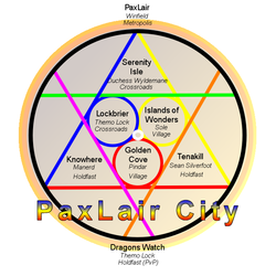 PaxLairCity04OwnerSize.png